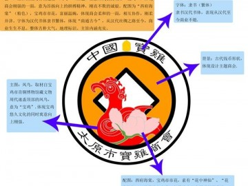 祝贺太原市宝鸡商会成为中国晋商俱乐部第51位联合发起机构